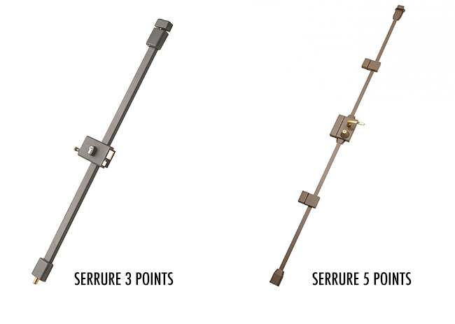serrure multipoints